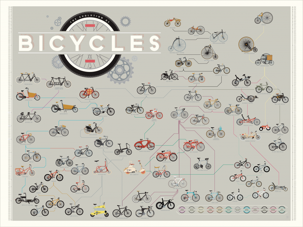 bicycle_layout_zoom_0905_2-2